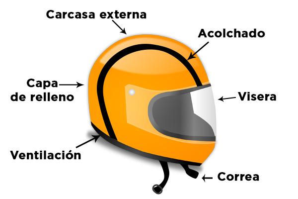 casco-partes