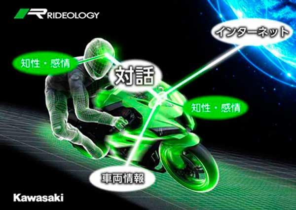 Kawasaki le apuesta a la inteligencia artificial.